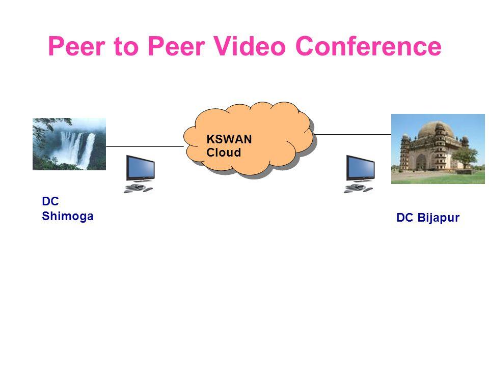 Peer to Peer Video Conference KSWAN Cloud DC Shimoga DC Bijapur