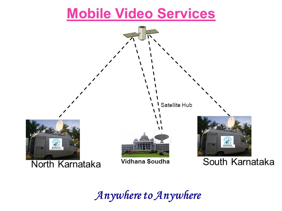 North Karnataka South Karnataka Satellite Hub Anywhere to Anywhere Vidhana Soudha Mobile Video Services