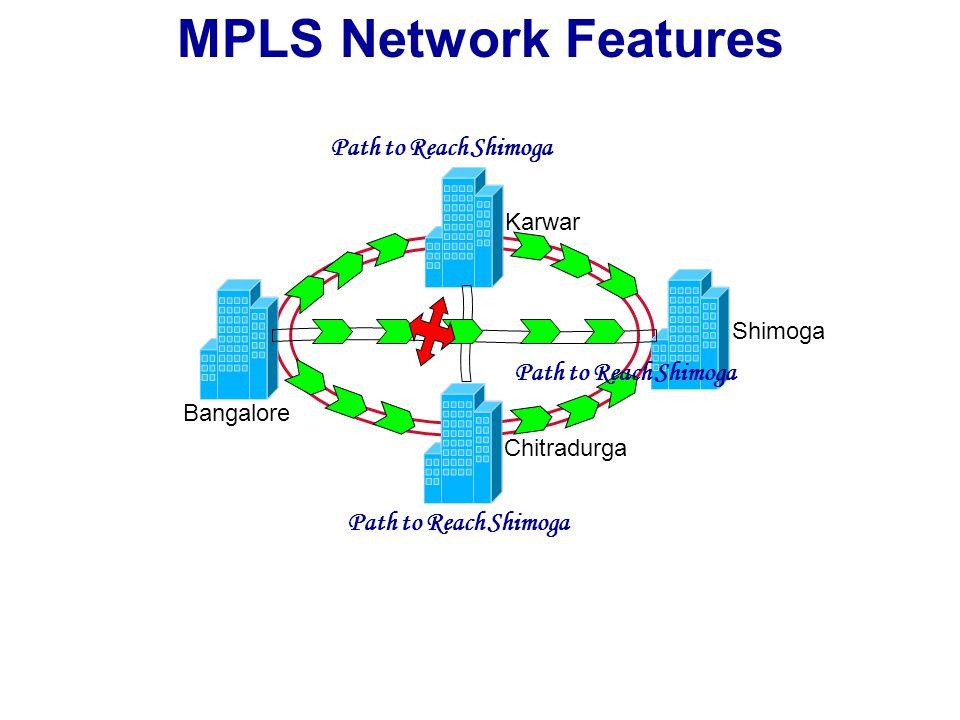 Bangalore Karwar Shimoga Chitradurga Path to Reach Shimoga Path to Reach Shimoga MPLS Network Features