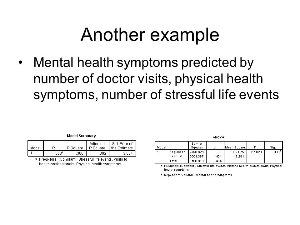 Another example Mental health symptoms predicted by number of doctor visits, physical health symptoms, number of stressful life events
