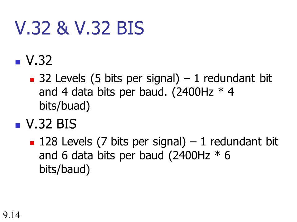9.14 V.32 & V.32 BIS V.32 32 Levels (5 bits per signal) – 1 redundant bit and 4 data bits per baud.