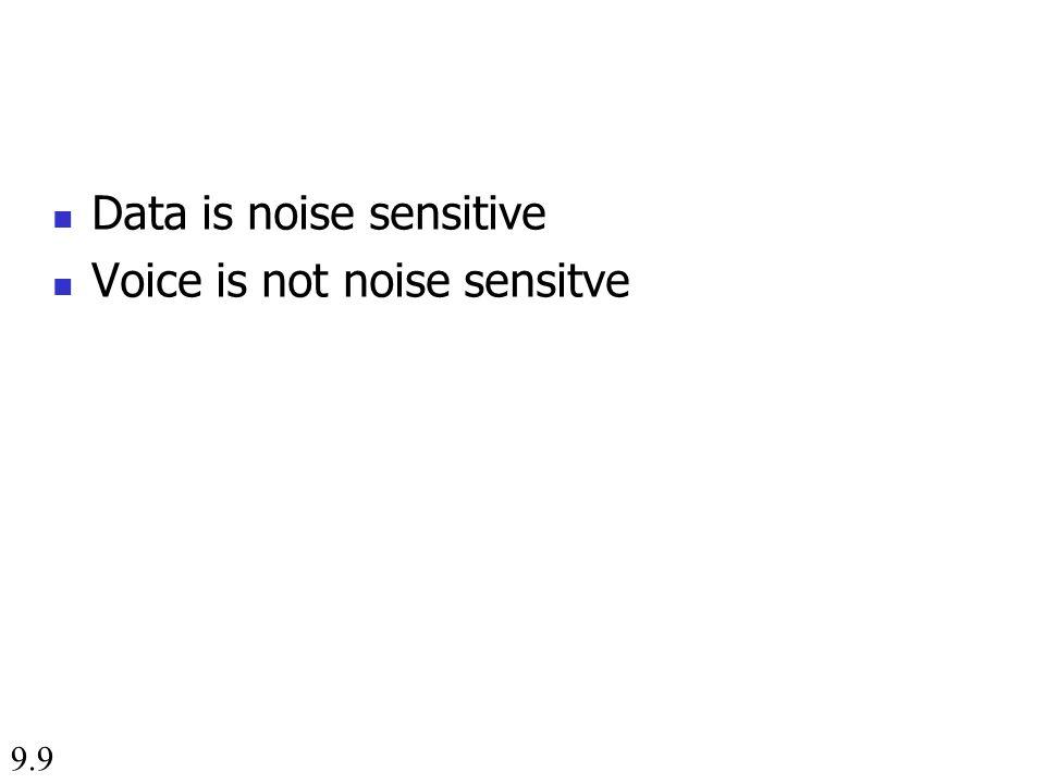 9.9 Data is noise sensitive Voice is not noise sensitve