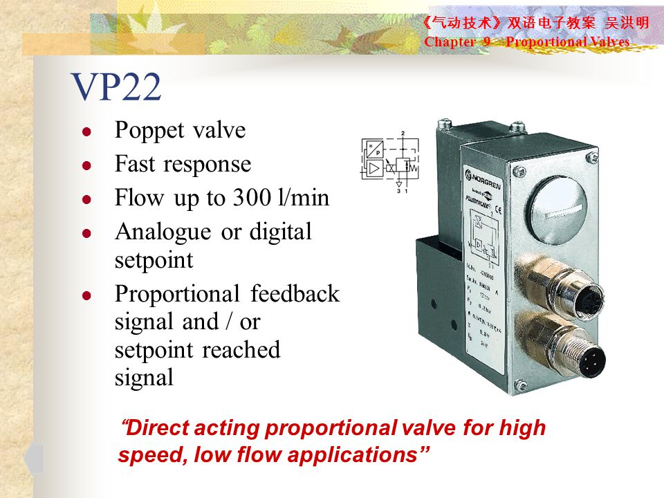 VP22 l Poppet valve l Fast response l Flow up to 300 l/min l Analogue or digital setpoint l Proportional feedback signal and / or setpoint reached signal Direct acting proportional valve for high speed, low flow applications 《气动技术》双语电子教案 吴洪明 Chapter 9 Proportional Valves
