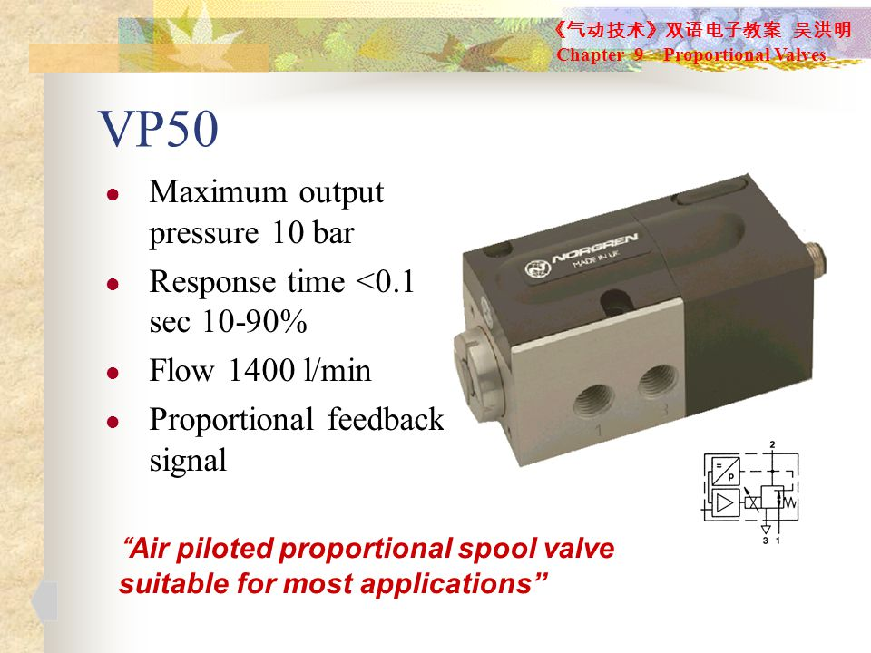 VP50 l Maximum output pressure 10 bar l Response time <0.1 sec 10-90% l Flow 1400 l/min l Proportional feedback signal Air piloted proportional spool valve suitable for most applications 《气动技术》双语电子教案 吴洪明 Chapter 9 Proportional Valves