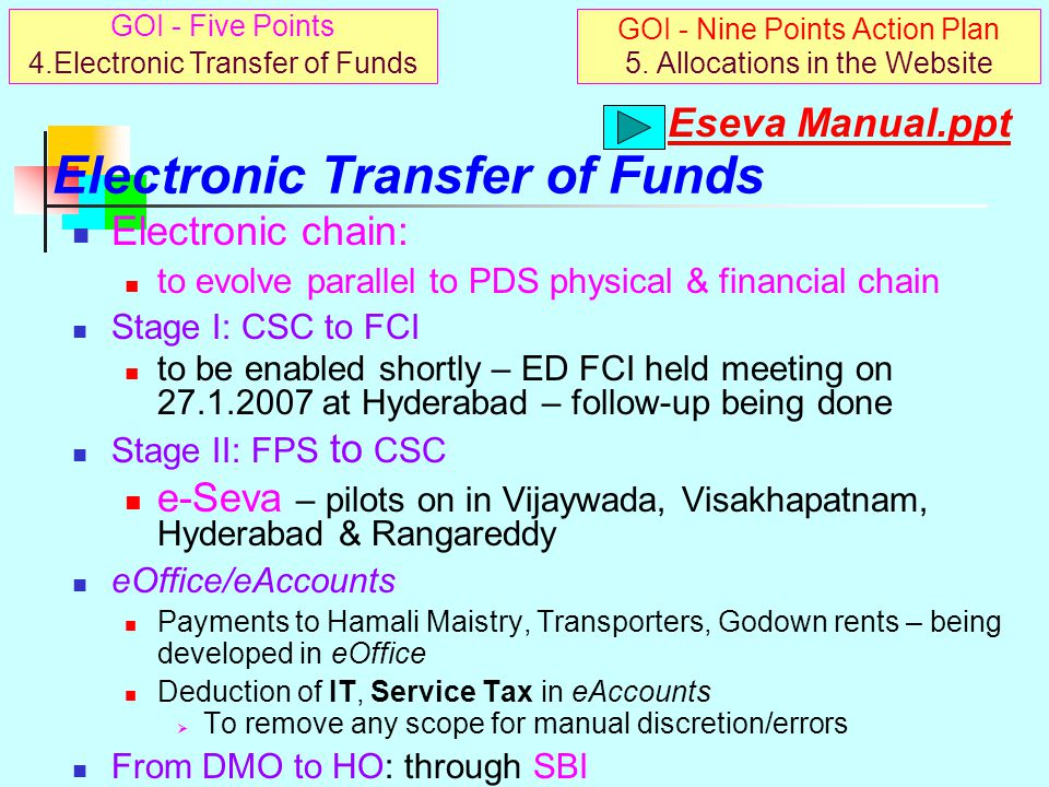 GOI - Nine Points Action Plan 5. Allocations in the Website GOI - Five Points 4.Electronic Transfer of Funds GOI - Five Points 3.Electronic Transfer o