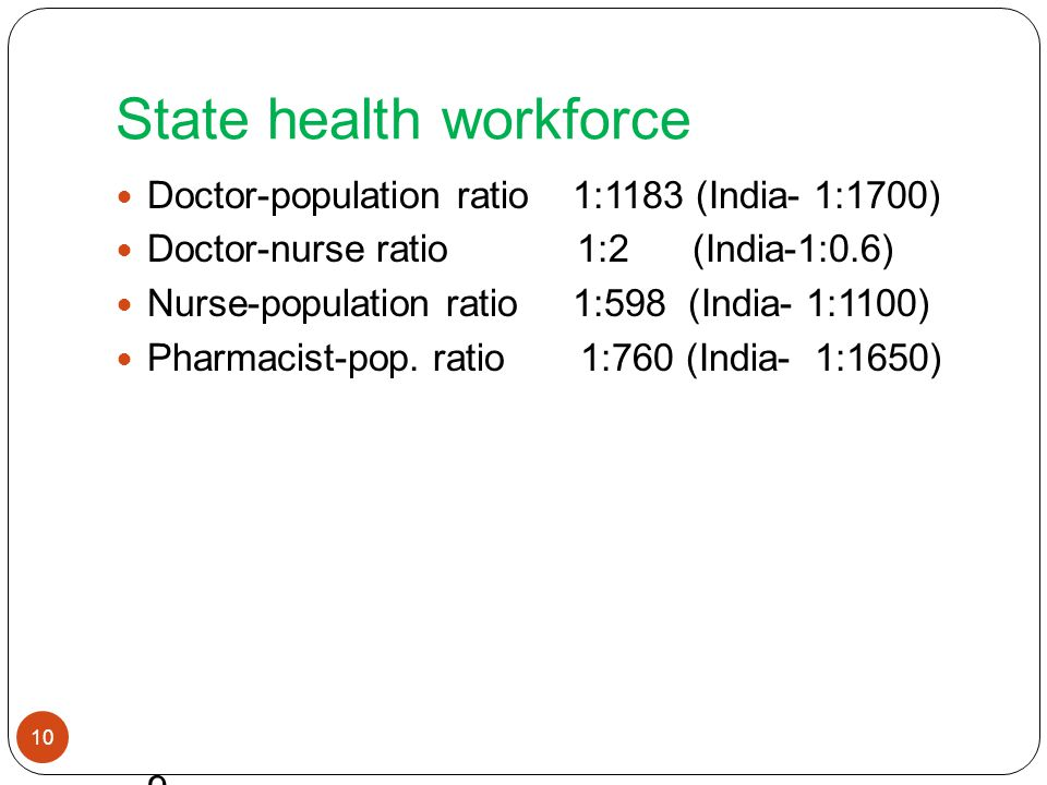 State health workforce 10 Doctor-population ratio 1:1183 (India- 1:1700) Doctor-nurse ratio 1:2 (India-1:0.6) Nurse-population ratio 1:598 (India- 1:1