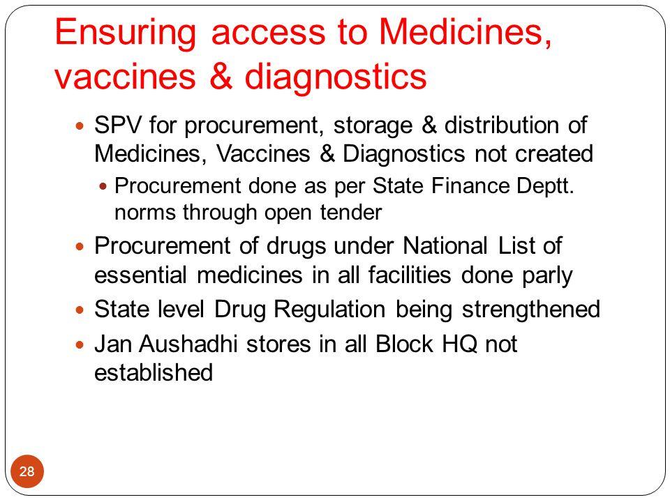 Ensuring access to Medicines, vaccines & diagnostics SPV for procurement, storage & distribution of Medicines, Vaccines & Diagnostics not created Proc