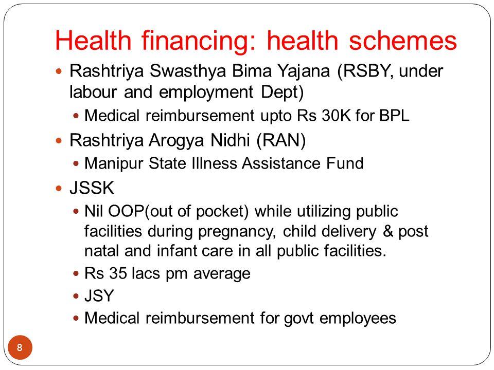 Health financing: health schemes 8 Rashtriya Swasthya Bima Yajana (RSBY, under labour and employment Dept) Medical reimbursement upto Rs 30K for BPL R