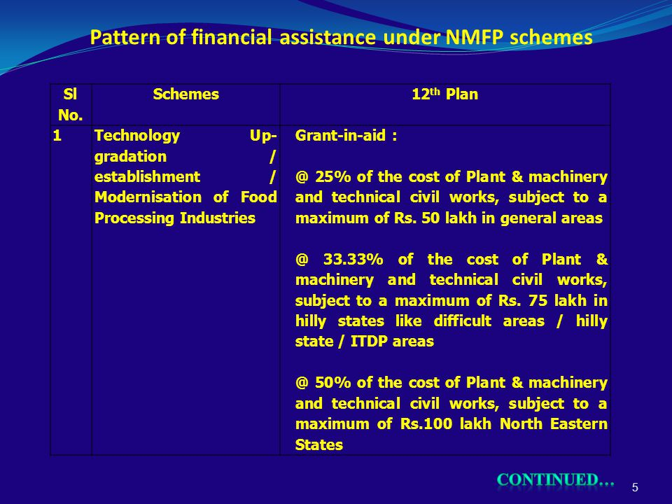 Pattern of financial assistance under NMFP schemes 5 Sl No.