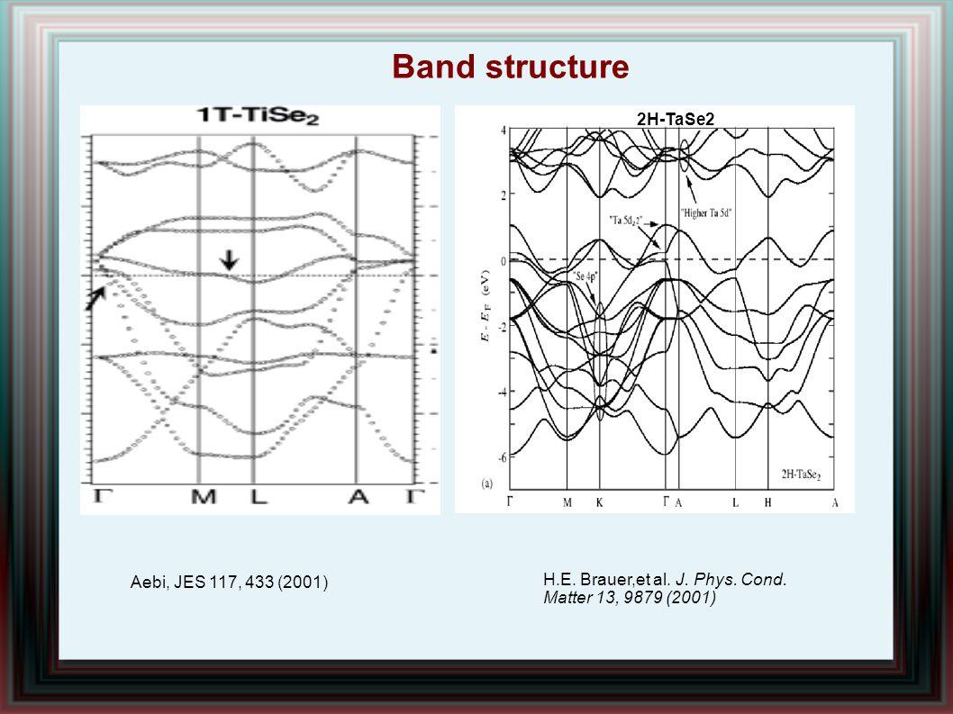 2H-TaSe2 H.E. Brauer,et al. J. Phys. Cond.