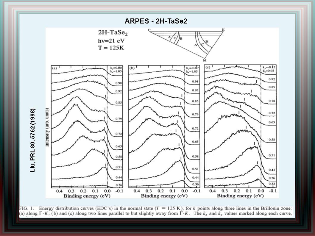 ARPES - 2H-TaSe2 Liu, PRL 80, 5762 (1998)