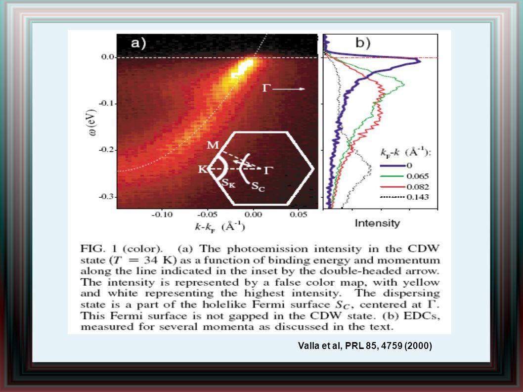 Valla et al, PRL 85, 4759 (2000)