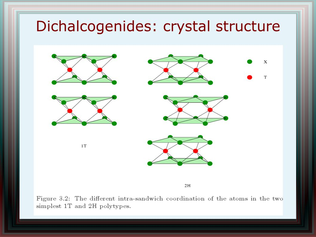 Dichalcogenides: crystal structure