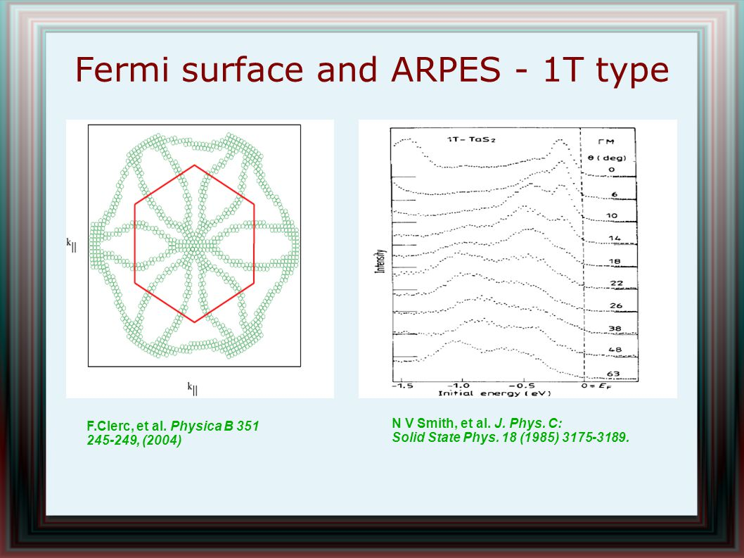 Fermi surface and ARPES - 1T type N V Smith, et al. J. Phys. C: Solid State Phys. 18 (1985) 3175-3189. F.Clerc, et al. Physica B 351 245-249, (2004)