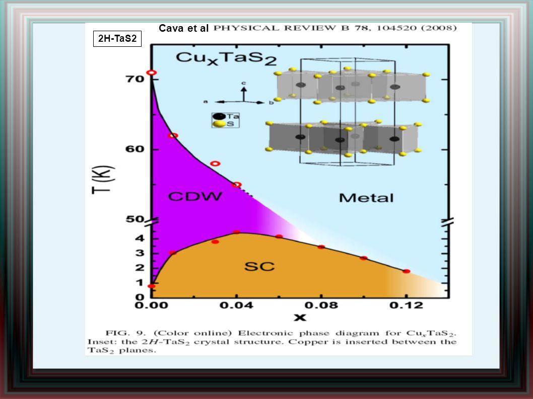 2H-TaS2 Cava et al.