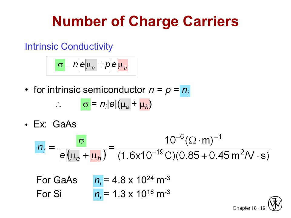 Chapter 18 - 19 Number of Charge Carriers Intrinsic Conductivity For GaAsn i = 4.8 x 10 24 m -3 For Si n i = 1.3 x 10 16 m -3 Ex: GaAs for intrinsic s