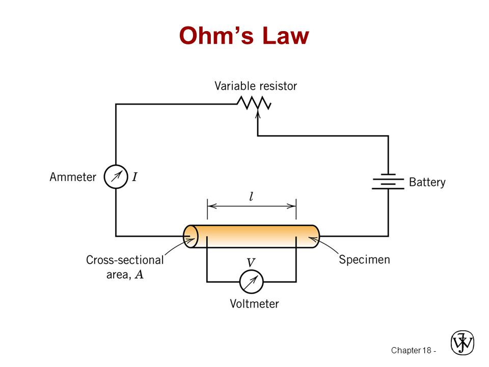 Chapter 18 - Ohm's Law