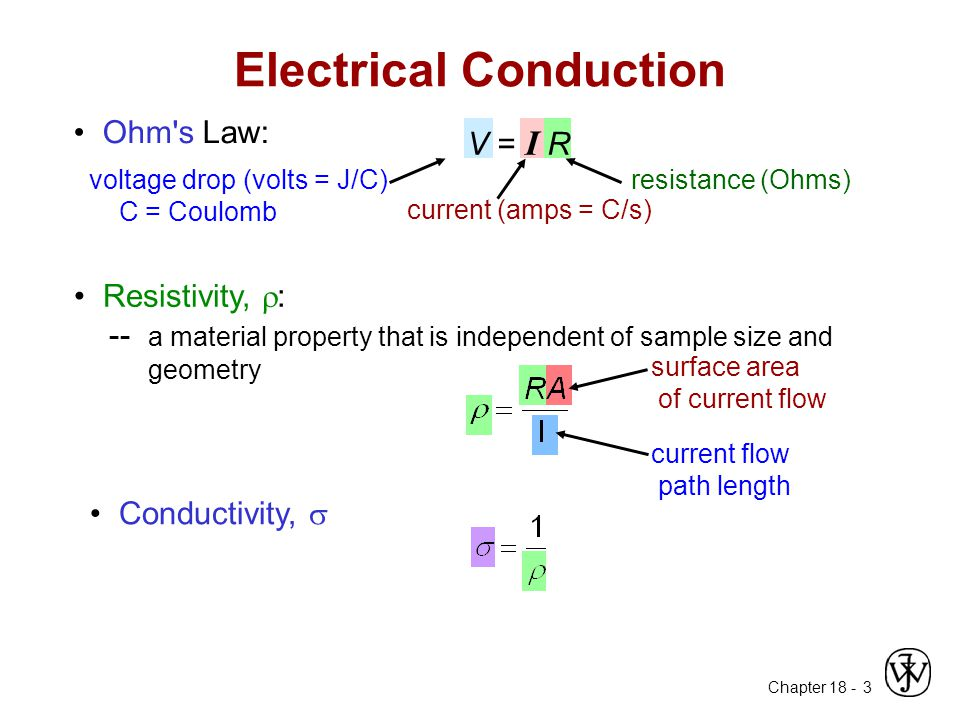 Chapter 18 - 3 Electrical Conduction Ohm's Law: V = I R voltage drop (volts = J/C) C = Coulomb resistance (Ohms) current (amps = C/s) Conductivity, 