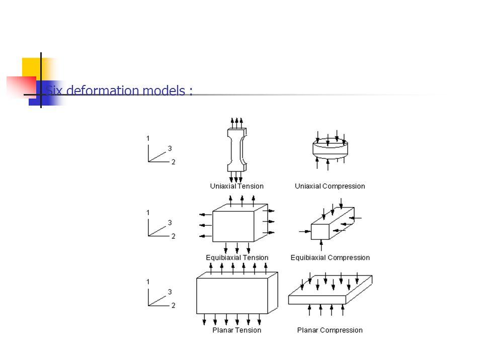 Six deformation models :