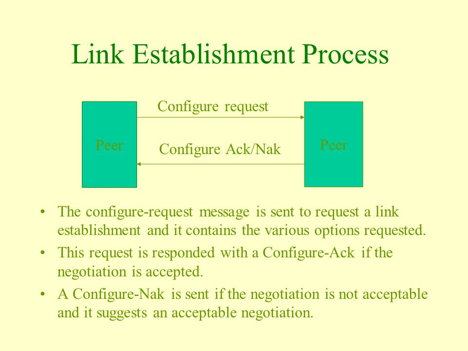 Link Establishment Process The configure-request message is sent to request a link establishment and it contains the various options requested.
