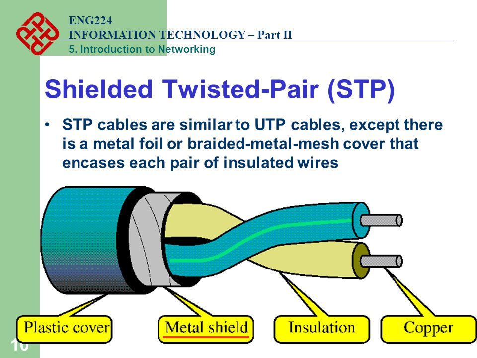 ENG224 INFORMATION TECHNOLOGY – Part II 5. Introduction to Networking 10 Shielded Twisted-Pair (STP) STP cables are similar to UTP cables, except ther