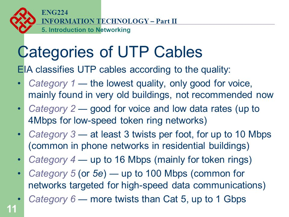 ENG224 INFORMATION TECHNOLOGY – Part II 5. Introduction to Networking 11 Categories of UTP Cables EIA classifies UTP cables according to the quality: