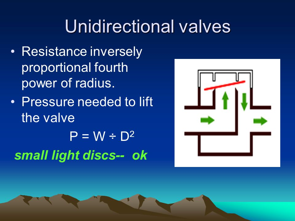 Unidirectional valves Resistance inversely proportional fourth power of radius. Pressure needed to lift the valve P = W ÷ D 2 small light discs-- ok