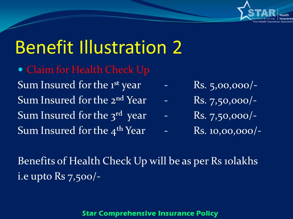 Benefit Illustration 2 Claim for Health Check Up Sum Insured for the 1 st year- Rs.