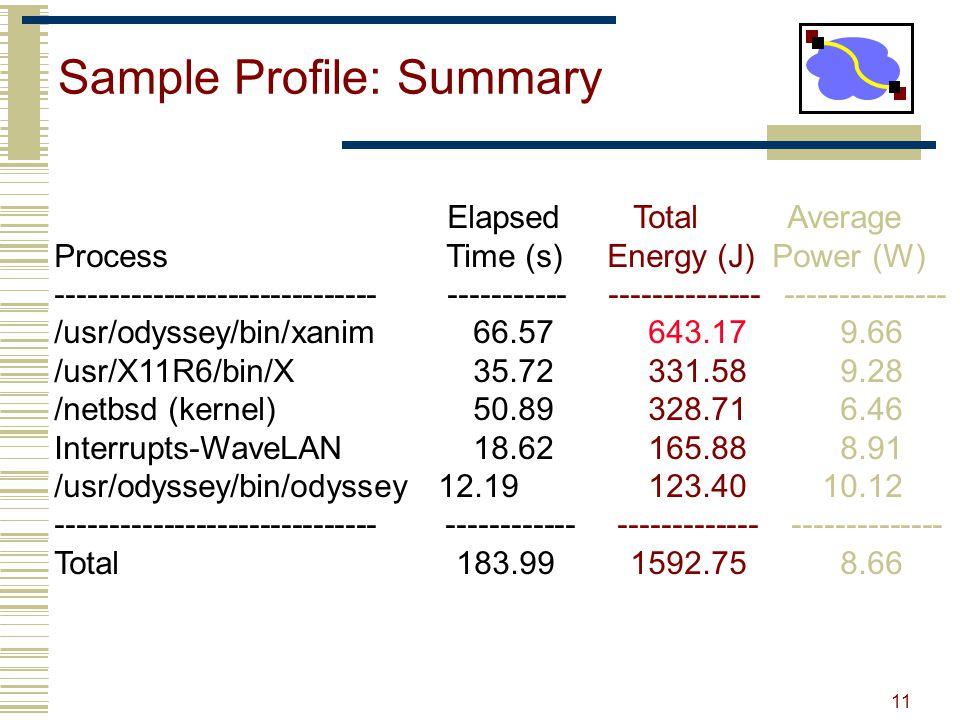 Sample Profile: Summary Elapsed Total Average Process Time (s) Energy (J) Power (W) ------------------------------ ----------- -------------- --------------- /usr/odyssey/bin/xanim 66.57 643.17 9.66 /usr/X11R6/bin/X 35.72 331.58 9.28 /netbsd (kernel) 50.89 328.71 6.46 Interrupts-WaveLAN 18.62 165.88 8.91 /usr/odyssey/bin/odyssey 12.19 123.40 10.12 ------------------------------ ------------ ------------- -------------- Total 183.99 1592.75 8.66 11