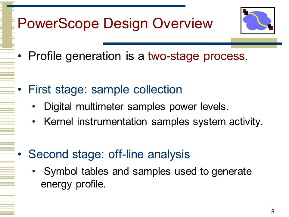Stage 1: Sample Collection System Monitor samples system activity.