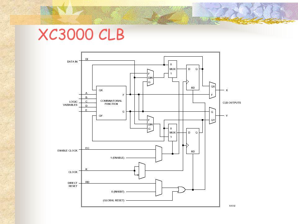 XC3000 CLB