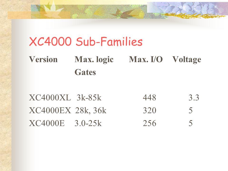 XC4000 Sub-Families VersionMax. logic Max.
