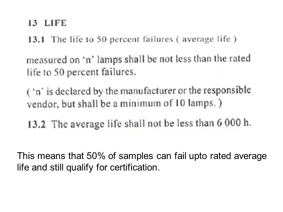 This means that 50% of samples can fail upto rated average life and still qualify for certification.