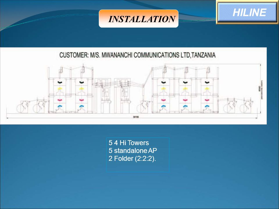 5 4 Hi Towers 5 standalone AP 2 Folder (2:2:2). INSTALLATION HILINE