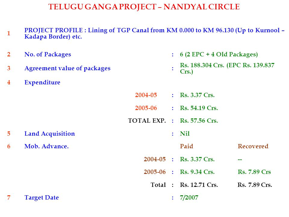 1 PROJECT PROFILE : Lining of TGP Canal from KM 0.000 to KM 96.130 (Up to Kurnool – Kadapa Border) etc.