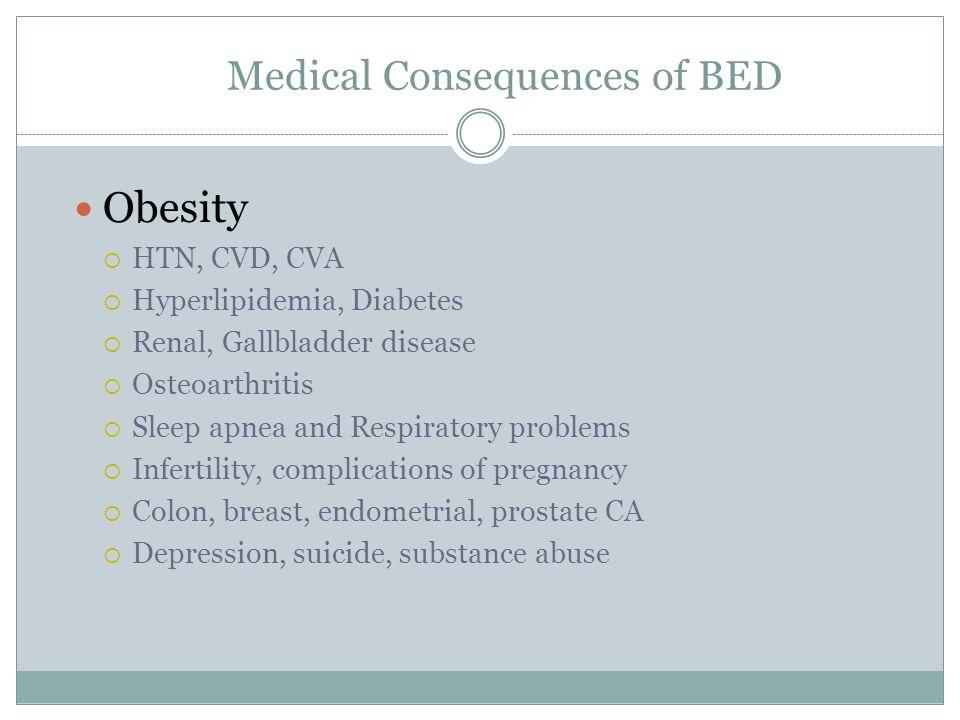 Medical Consequences of BED Obesity  HTN, CVD, CVA  Hyperlipidemia, Diabetes  Renal, Gallbladder disease  Osteoarthritis  Sleep apnea and Respira