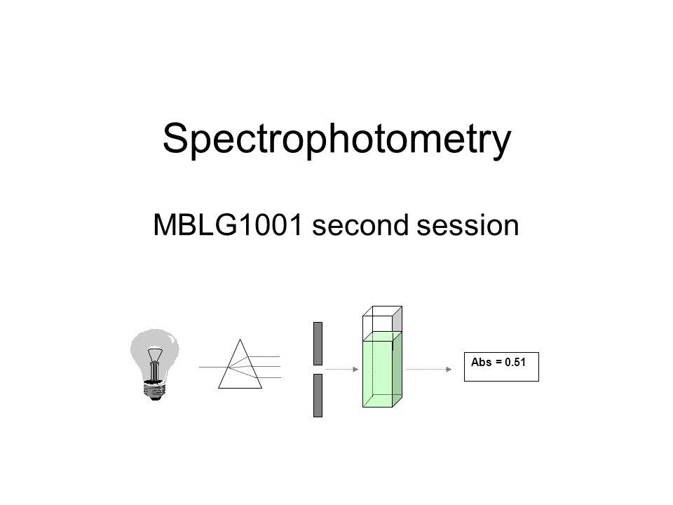 Spectrophotometry MBLG1001 second session Abs = 0.51