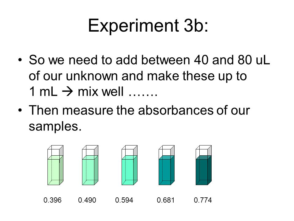 Experiment 3b: So we need to add between 40 and 80 uL of our unknown and make these up to 1 mL  mix well ……. Then measure the absorbances of our samp