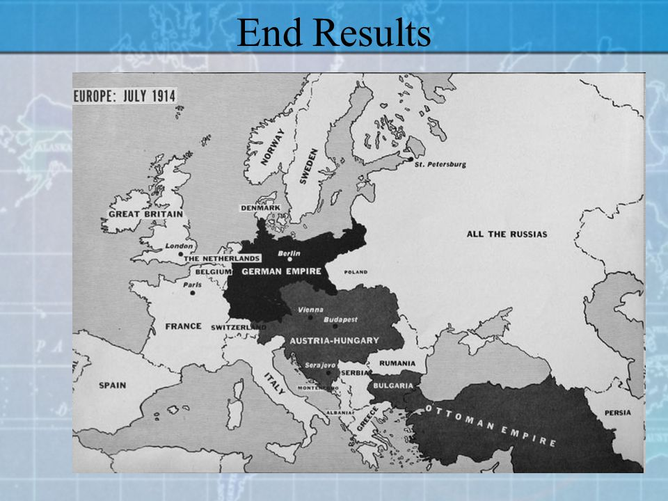 End Results Millions Killed