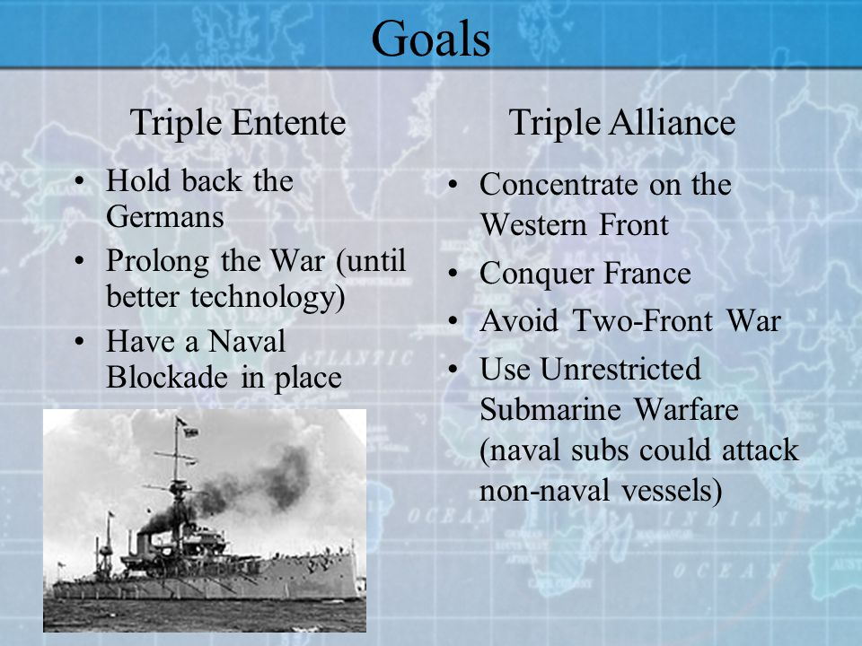 Weapons Submarines Ships Gas Tanks Blimps Long Range Artillery Airplanes