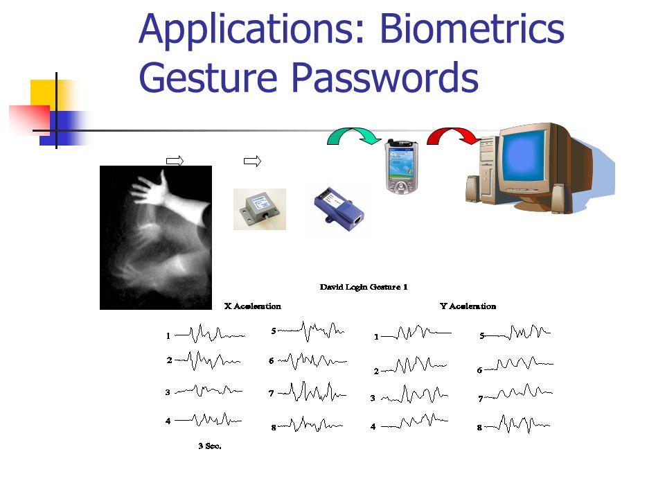 Applications: Biometrics Gesture Passwords