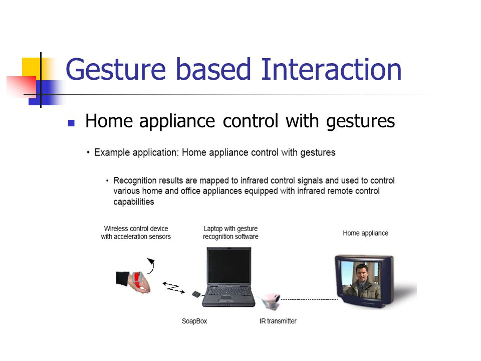 Gesture based Interaction Home appliance control with gestures
