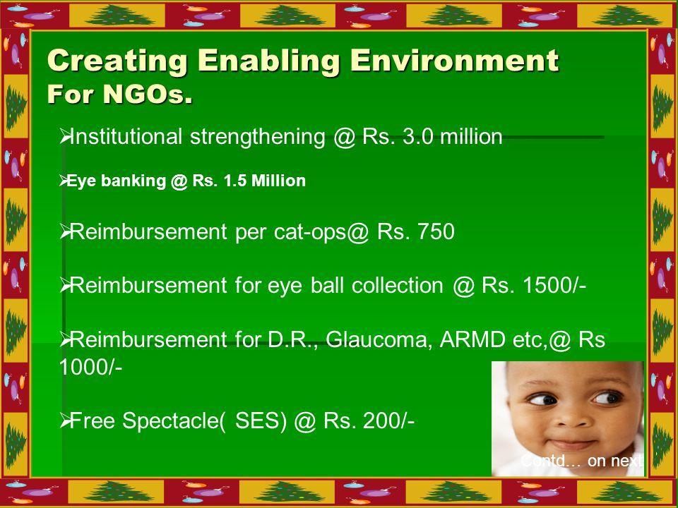 Creating Enabling Environment For NGOs. Institutional strengthening @ Rs.