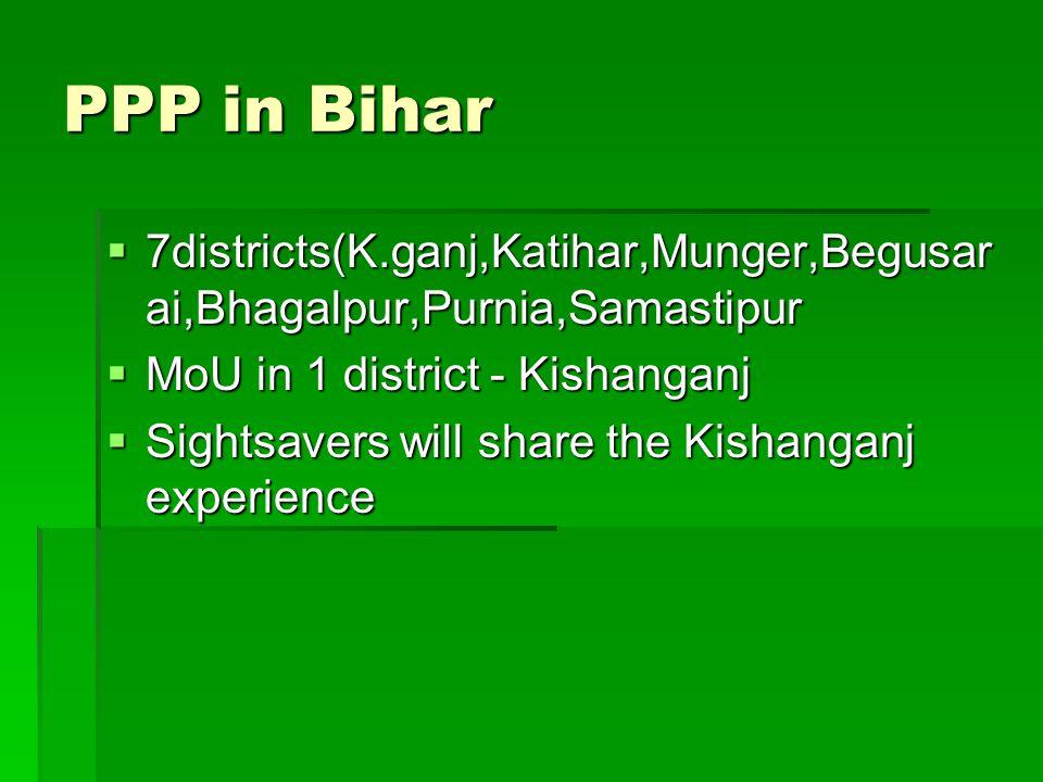 PPP in Bihar  7districts(K.ganj,Katihar,Munger,Begusar ai,Bhagalpur,Purnia,Samastipur  MoU in 1 district - Kishanganj  Sightsavers will share the Kishanganj experience