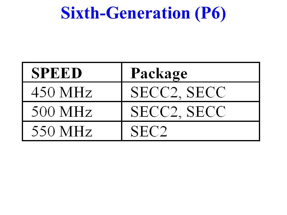 Sixth-Generation (P6)