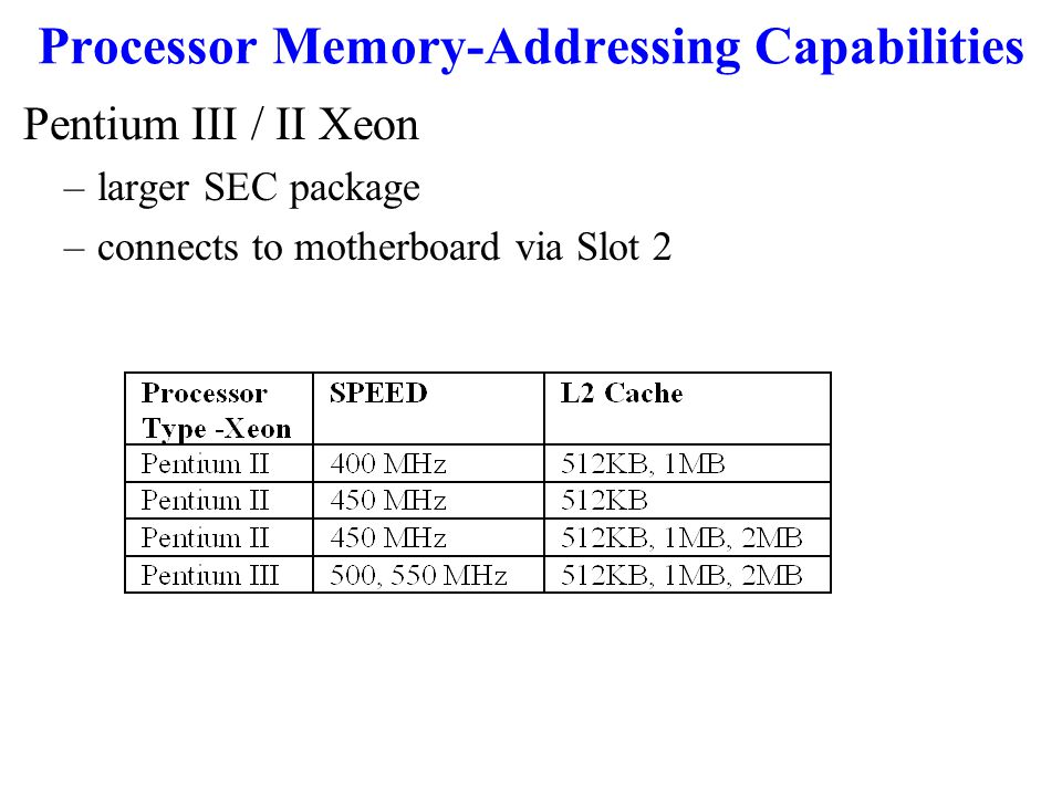 Processor Memory-Addressing Capabilities Pentium III / II Xeon –larger SEC package –connects to motherboard via Slot 2