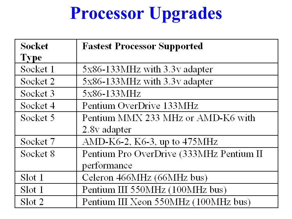 Processor Upgrades