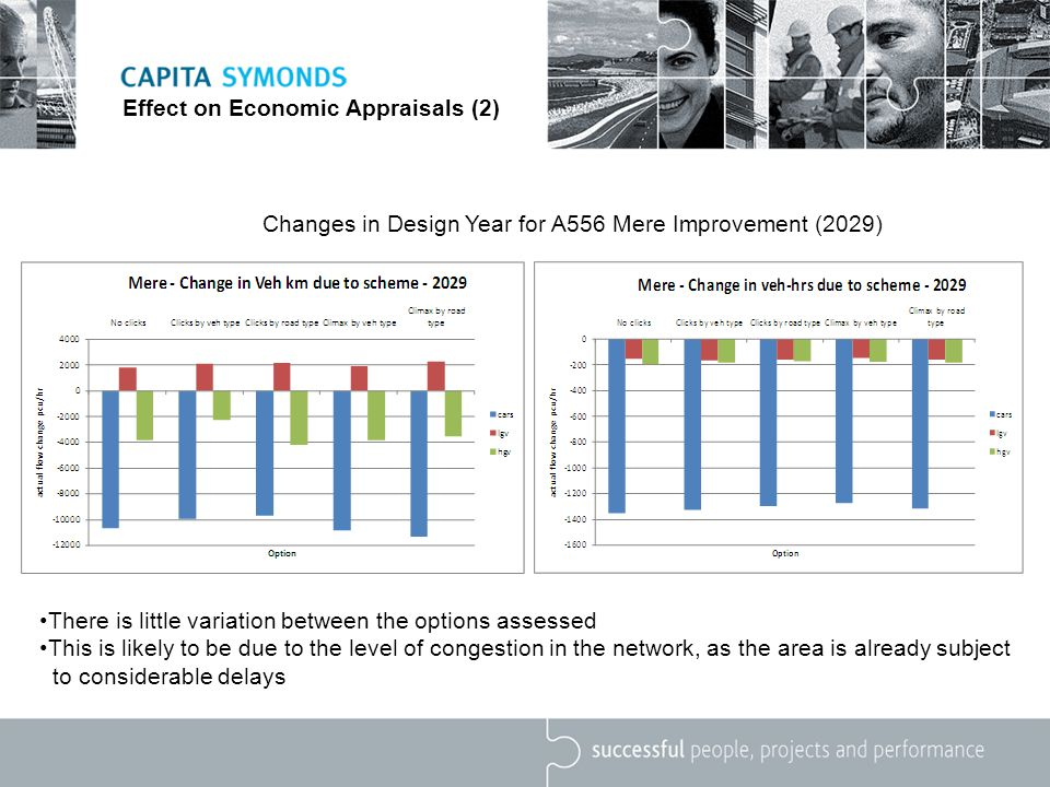 Effect on Economic Appraisals (2) Changes in Design Year for A556 Mere Improvement (2029) There is little variation between the options assessed This is likely to be due to the level of congestion in the network, as the area is already subject to considerable delays