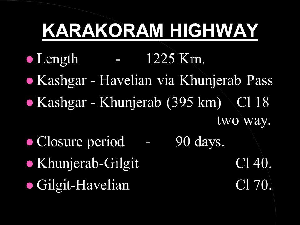 KARAKORAM HIGHWAY l Length-1225 Km.
