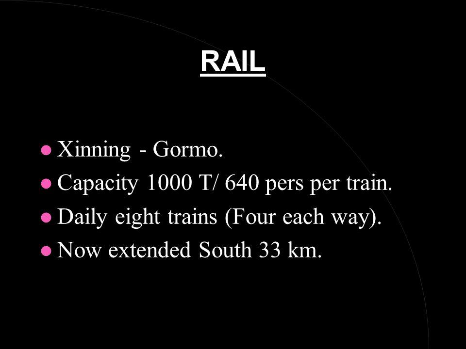 RAIL l Xinning - Gormo. l Capacity 1000 T/ 640 pers per train.